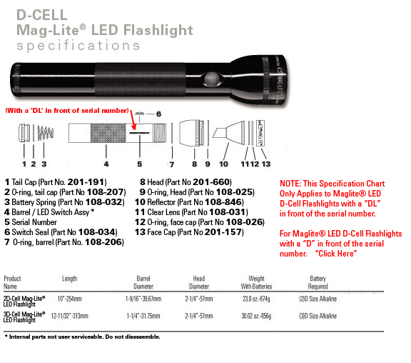 Maglite Parts Lists Flashlightsales Com Discount Maglite