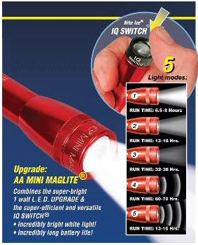 Nite-ize IQ SWITCH for Mini-Maglite